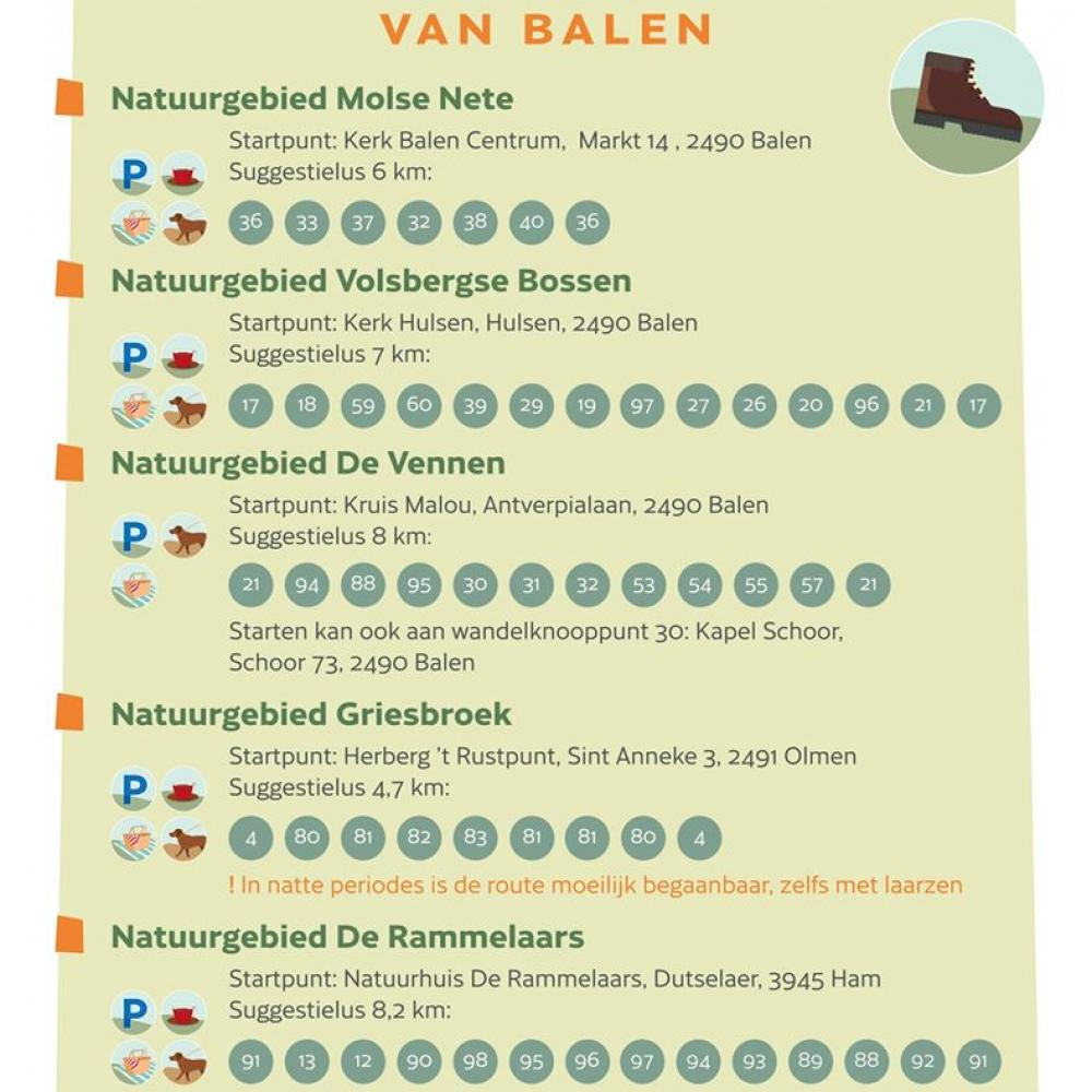Nog meer routes in Balen